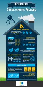 residential-settlements